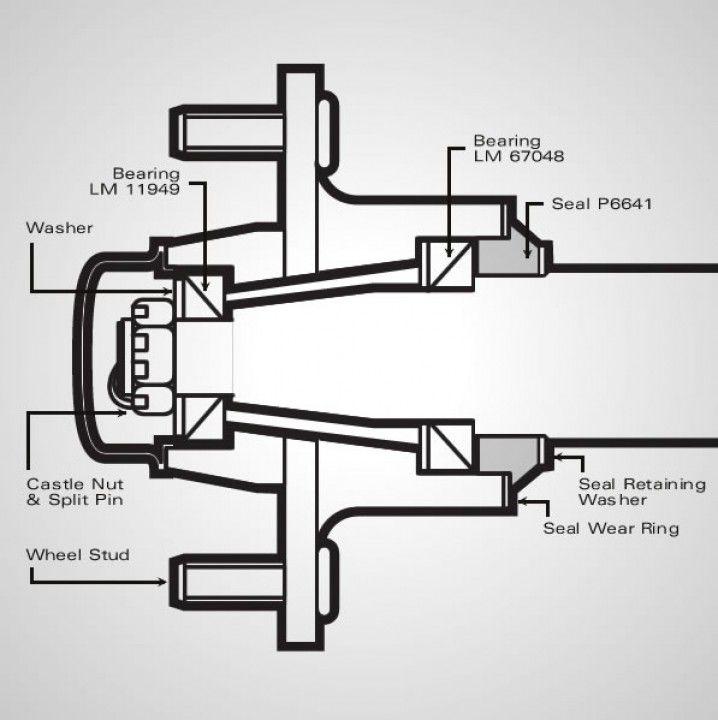 trailer-axel-bearing-diagram  Pin Flat Trailer Wiring Diagram Boat on